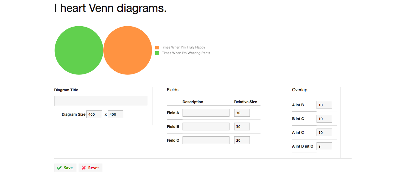 6 Ways to Create a Venn Diagram Online Without Registration ...